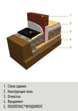 Арок 3 шумоизоляция киа серато