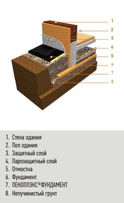 Квартиры для материал шумоизоляция