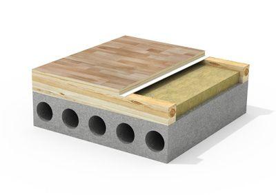 ИЗОРОК ИЗОЛАЙТ - Утепление пола по бетонной стяжке - Укладка утеплителя